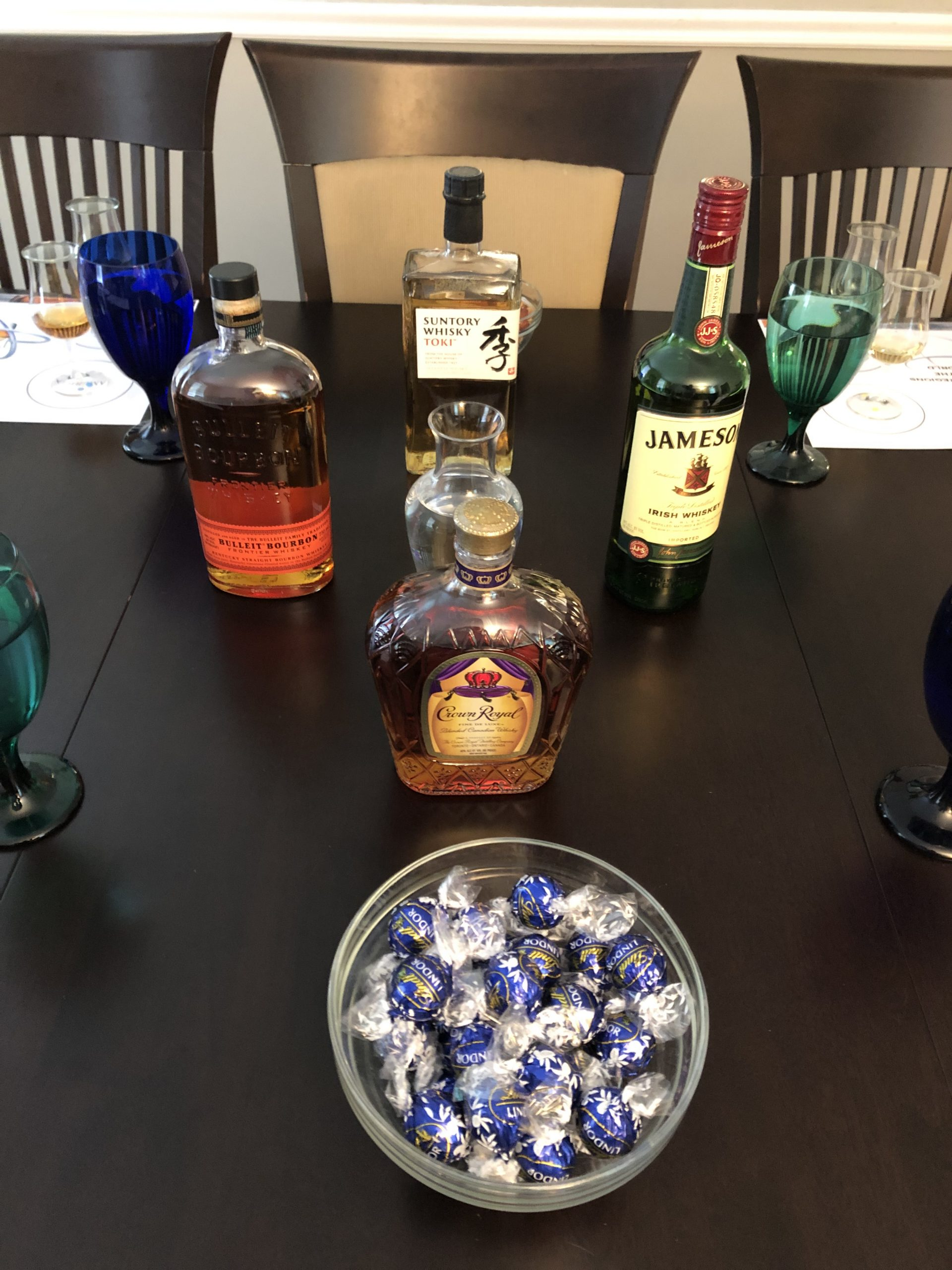 whisky and chcoloate
