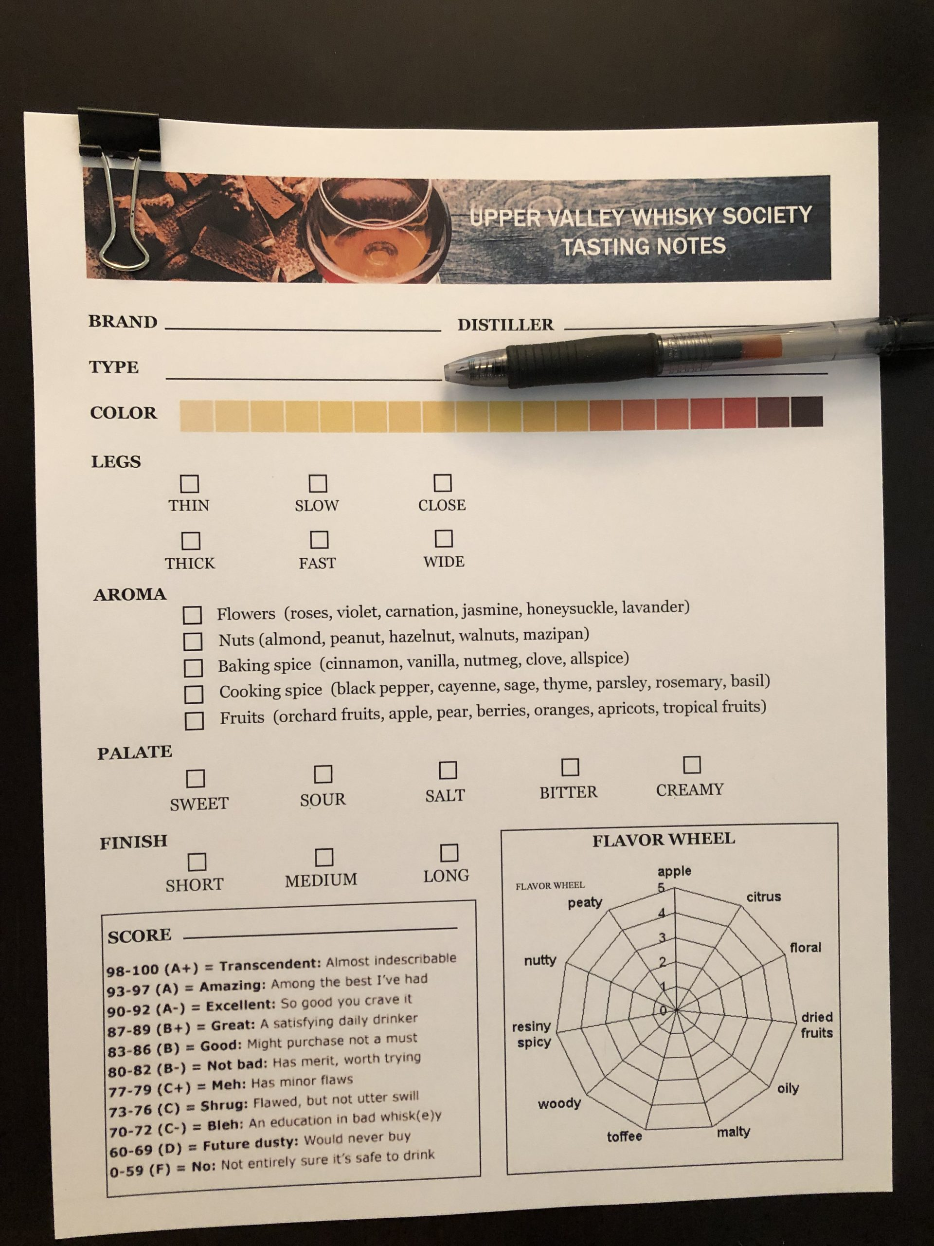 UVWS tasting note page